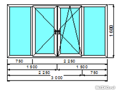 Окно пвх novotex четырехкамерное восьмистворчатое на лоджию .