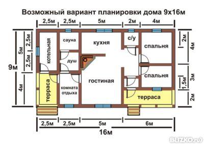 больше план дома из бруса одноэтажные конкретные