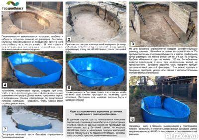 Из чего сделать каркасный бассейн своими руками